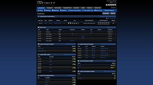 Веб-интерфейс центра управления матричной коммутацией Adder A.I.M.